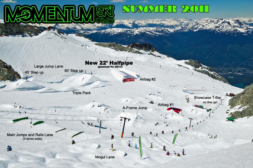 Momentum-2011-Plans